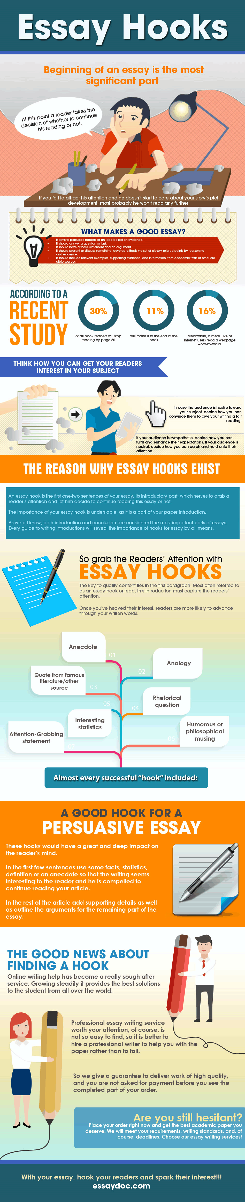 essay attention grabbers examples of essays example for  good attention grabbers college essays essay hook example essay hook example hooks and essay hook example