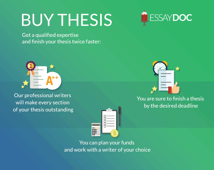 Where to buy thesis